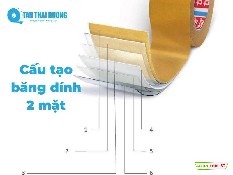 bang-dinh-2-mat-cong-ty-tan-thai-duong