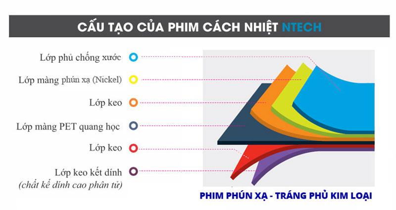 cau-tao-film-cach-nhiet-hanoitoplist